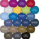 Wzornik tapicerek unit PLANMECA COMPACT i Classic